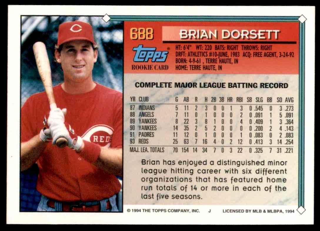 1994 Topps Brian Dorsett #688 card back image