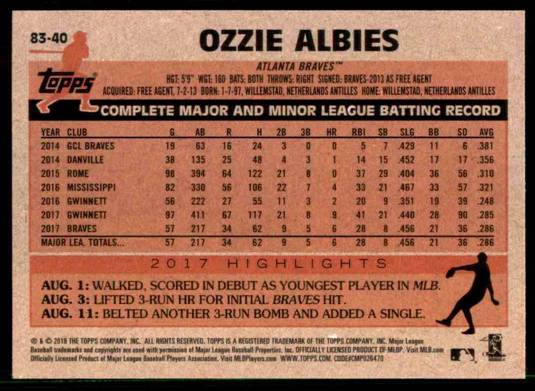 2018 Topps Series 1 1983 Insert Ozzie Albies #40 card back image