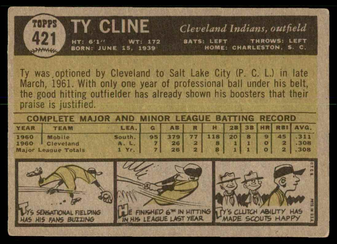1961 Topps Ty Cline #421 card back image