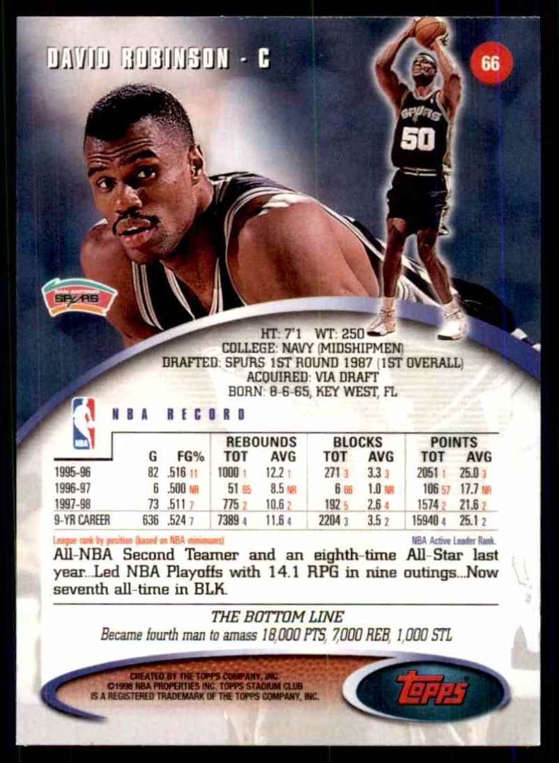 1998-99 Stadium Club David Robinson #66 card back image