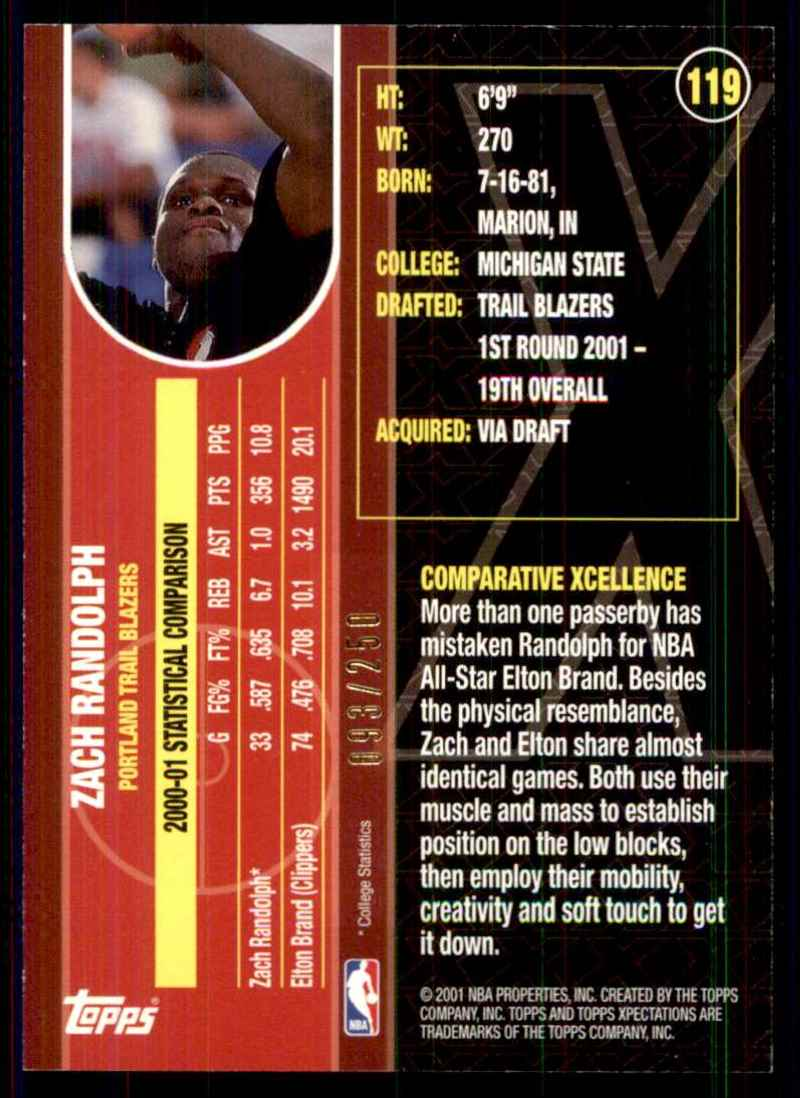 2001-02 Topps Xpectations Zach Randolph/250 RC #119 card back image