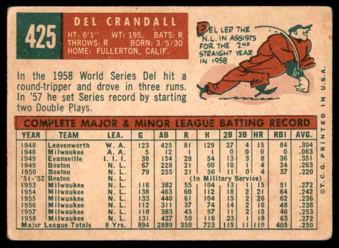 1959 Topps Del Crandall #425 card back image