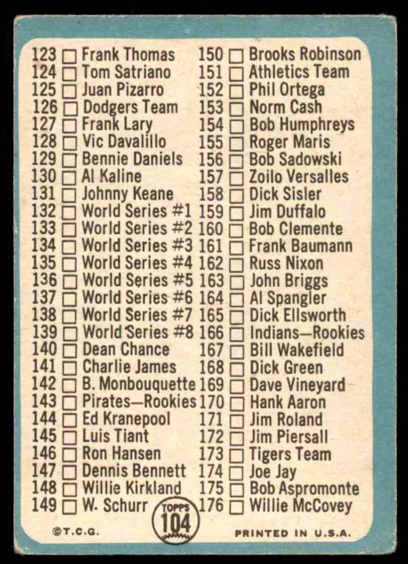 1965 Topps Checklist #104 card back image