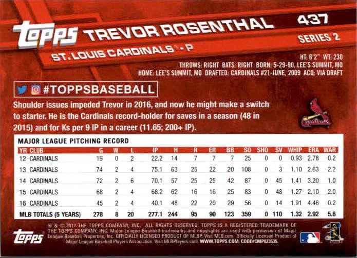 2017 Topps Series 2 Trevor Rosenthal #437 card back image