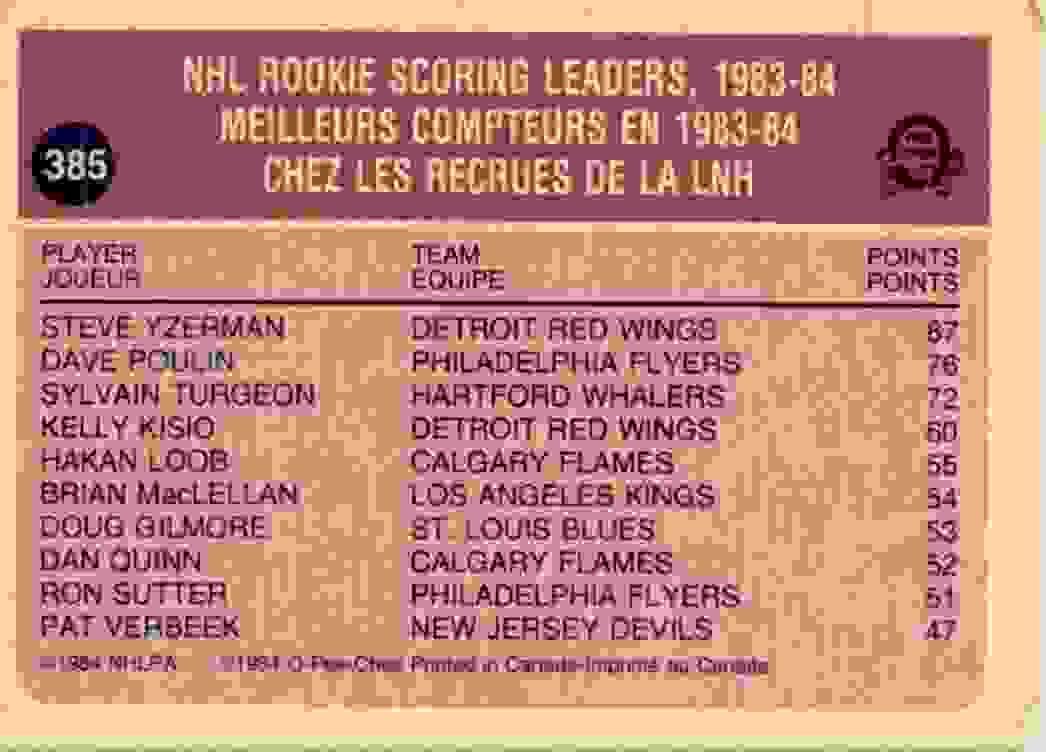 1984-85 O-Pee-Chee League Leaders Steve Yzerman #385 card back image