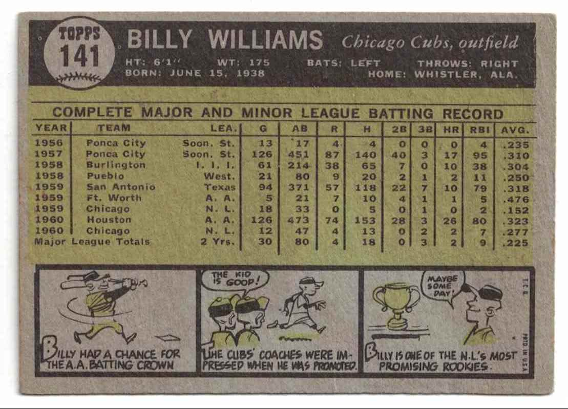 1961 Topps Billy Williams VG-EX creases #141 card back image