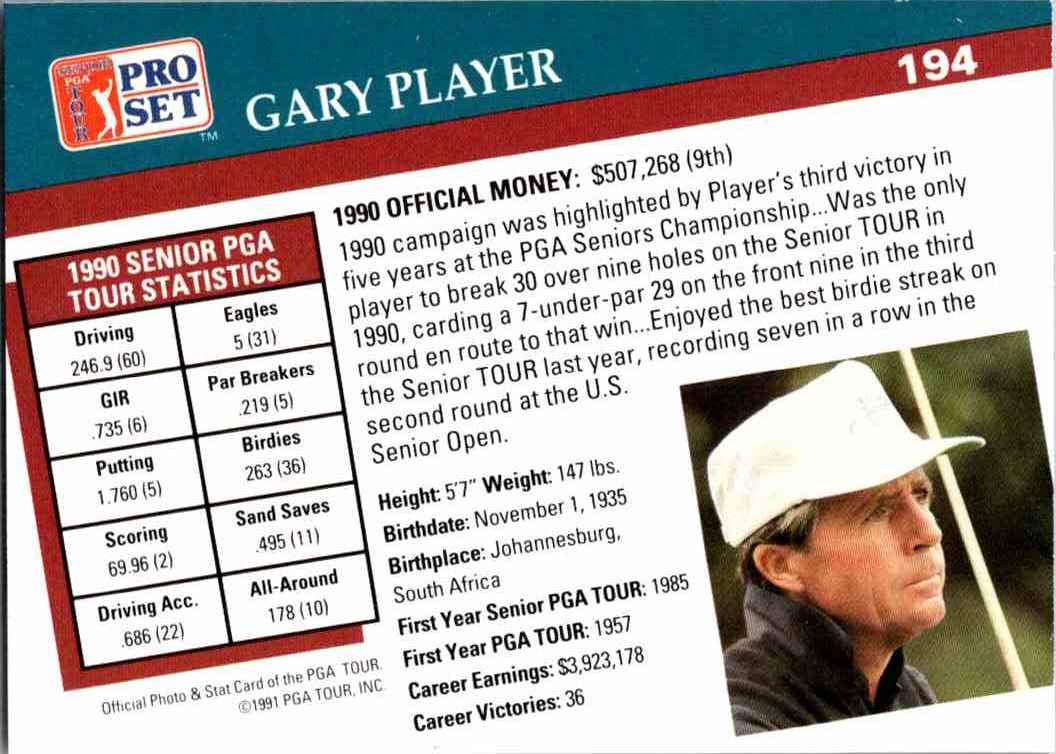 1991 Pro Set Gary PLayer #194 card back image