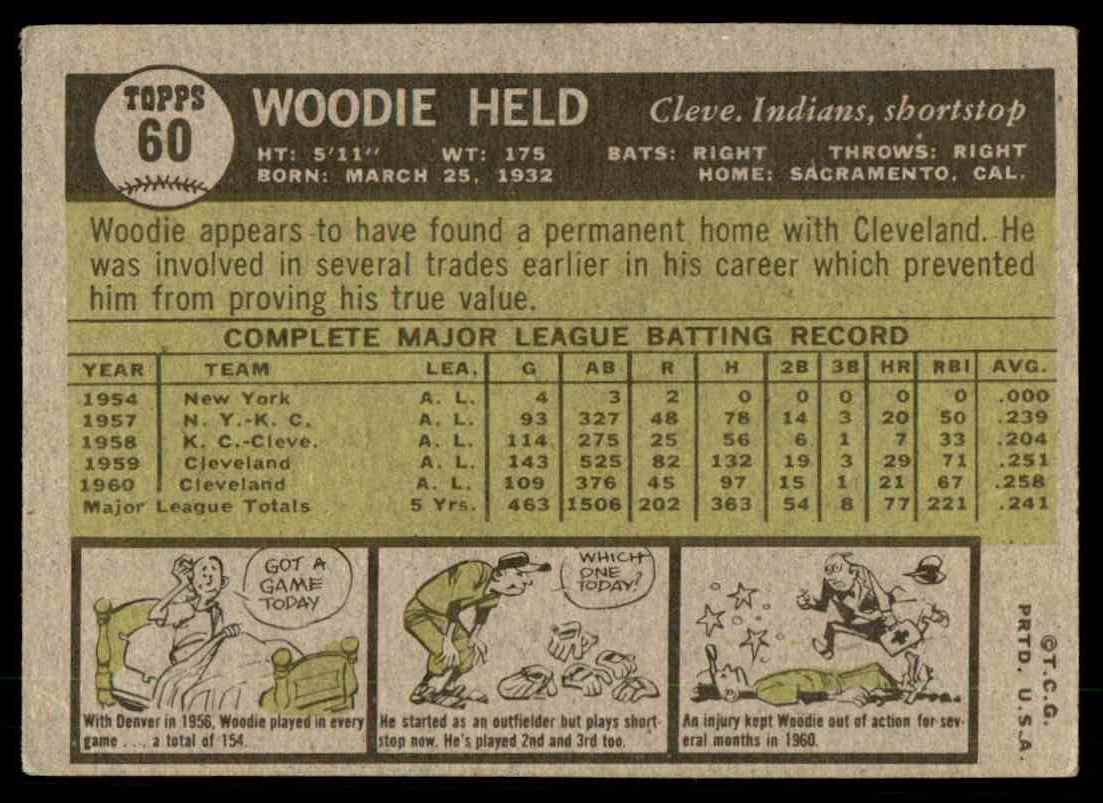 1961 Topps Woodie Held #60 card back image