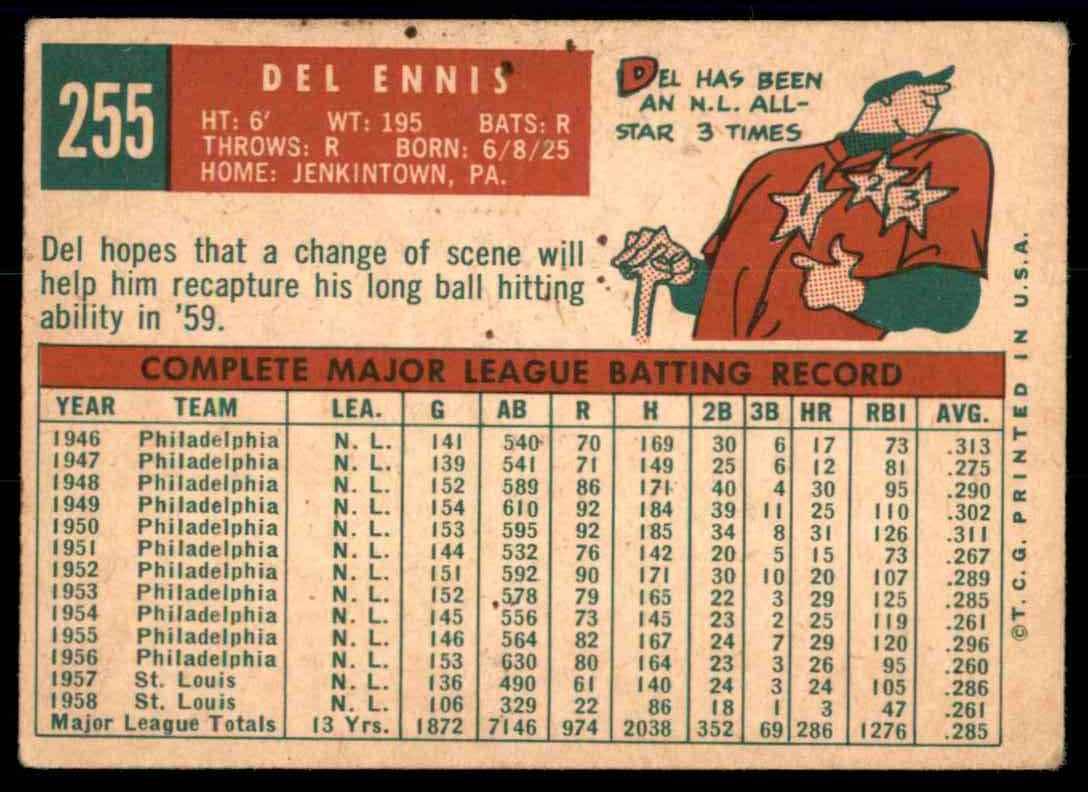 1959 Topps Del Ennis #255 card back image