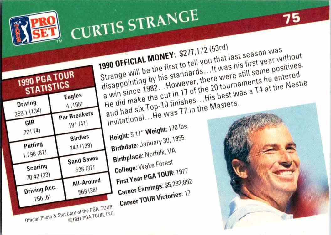 1991 Pro Set Curtis Strange #75 card back image