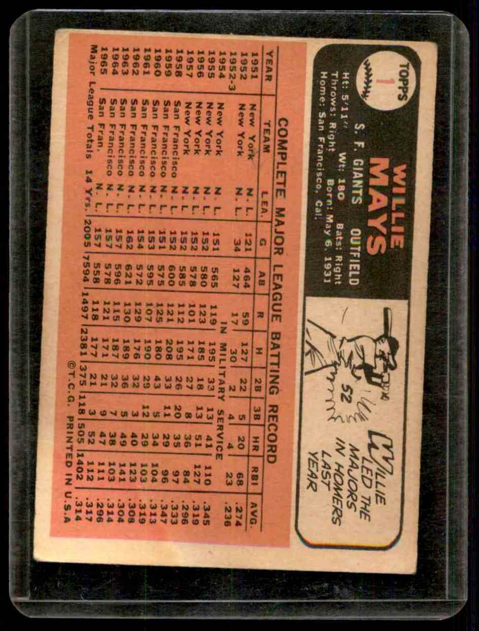 1966 Topps Willie Mays #1 card back image