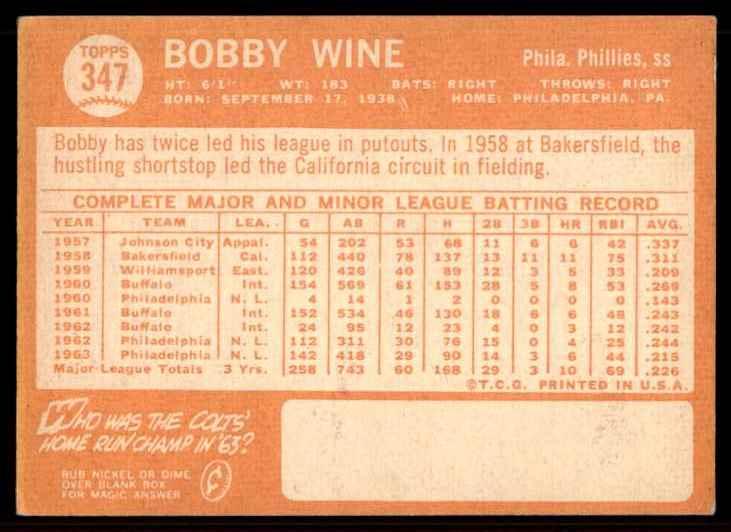 1964 Topps Bobby Wine #347 card back image