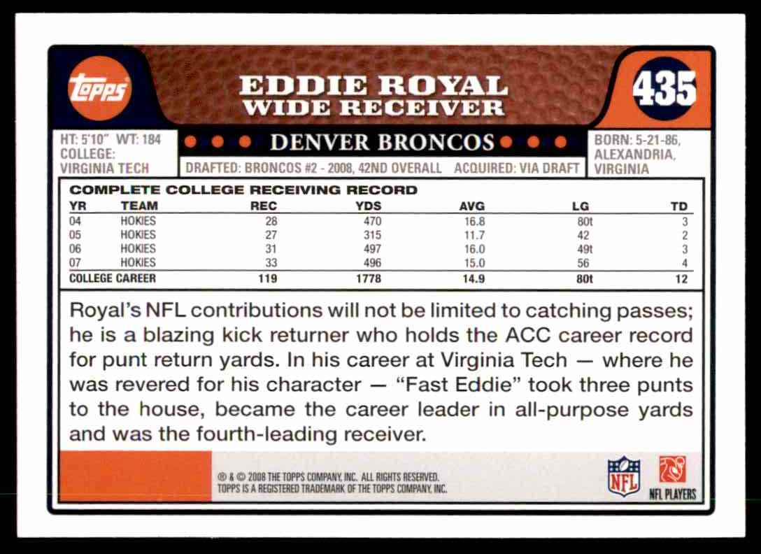 2008 Topps Eddie Royal RC #435 card back image