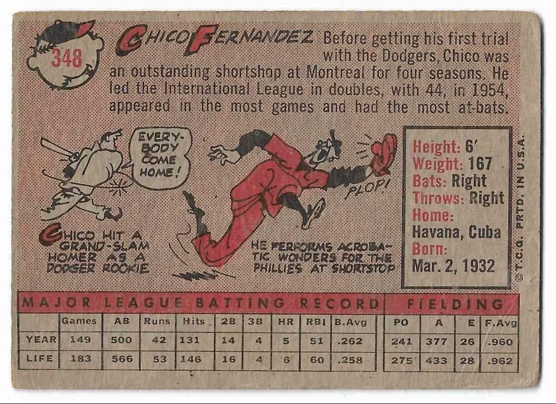 1958 Topps Chico Fernandez #348 card back image