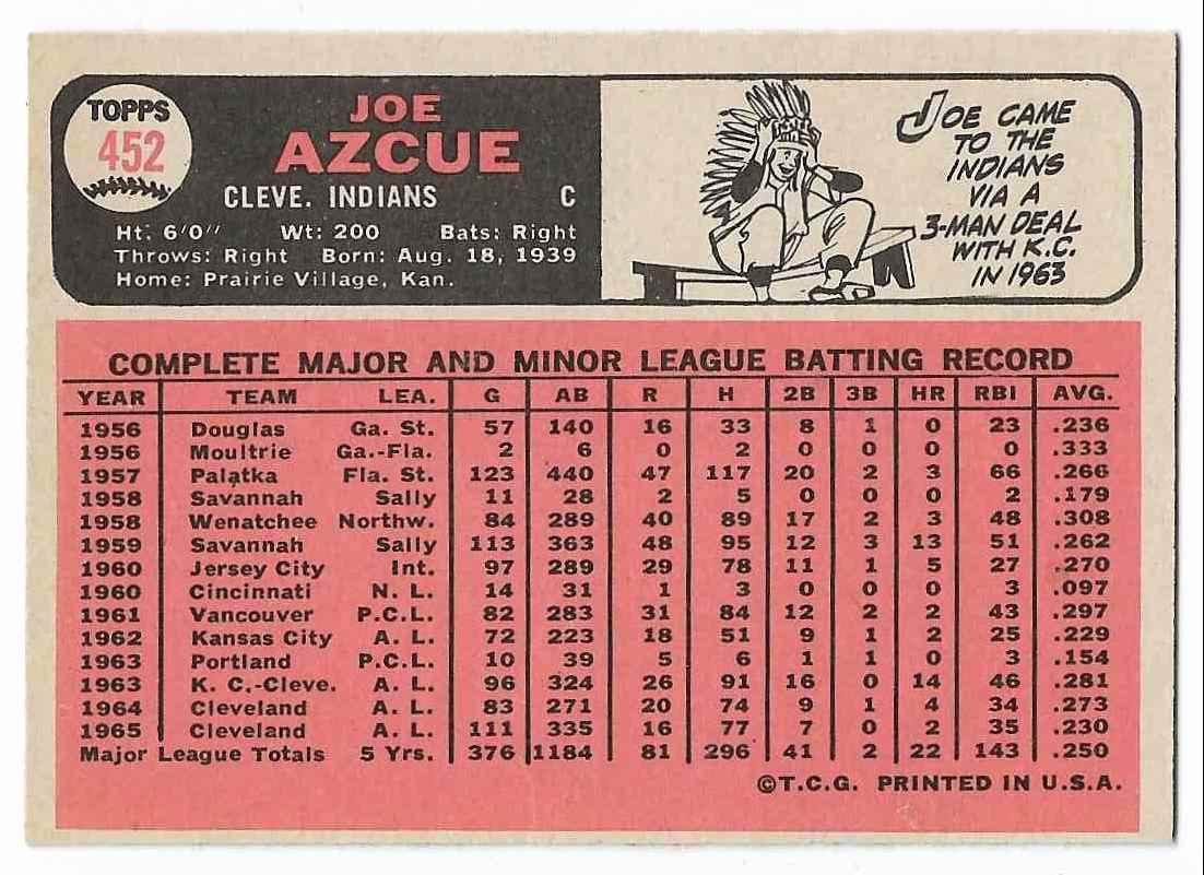 1966 Topps Joe Azcue #452 card back image