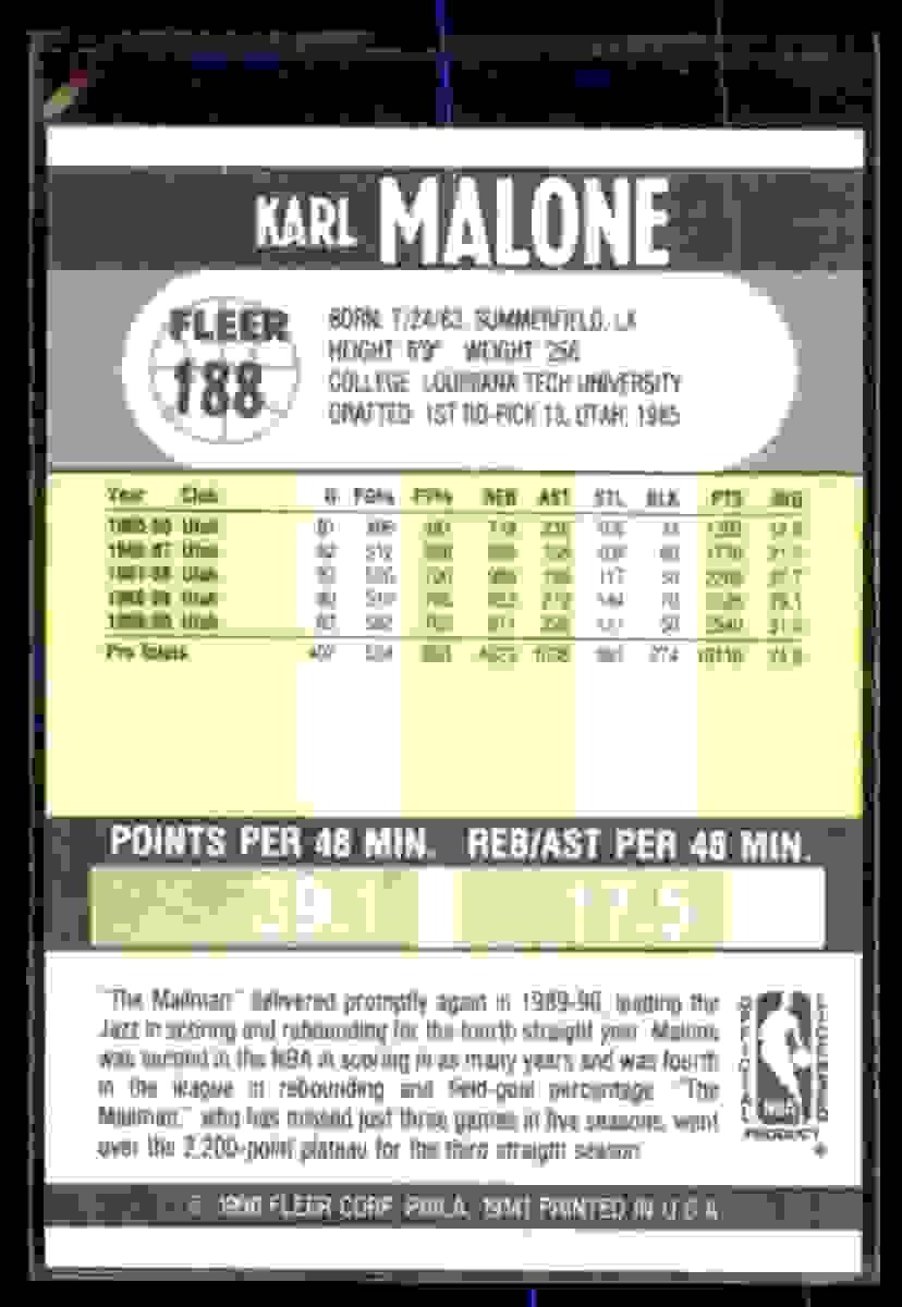 1990-91 Fleer Karl Malone #188 card back image