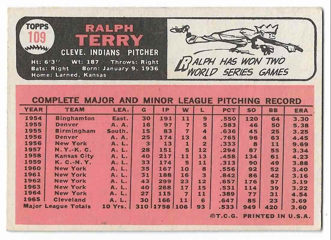 1966 Topps Ralph Terry #109 card back image