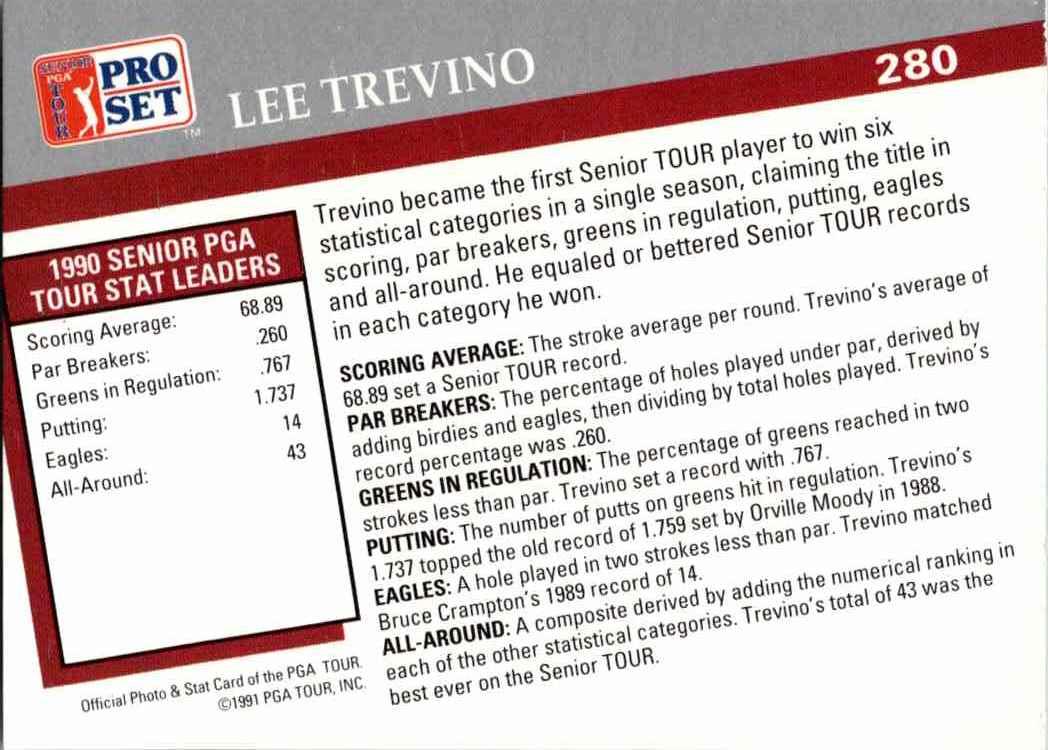 1991 Pro Set Lee Trevino #280 card back image