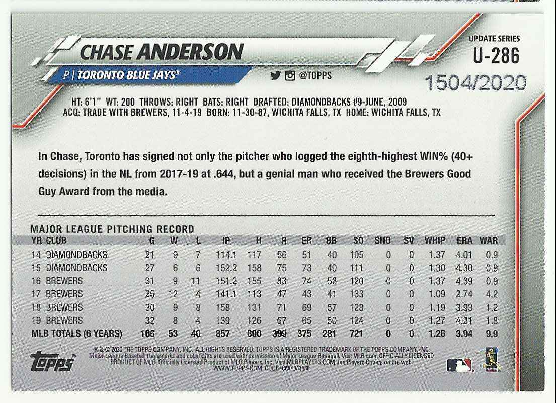 2020 Topps Update Gold Chase Anderson #286 card back image