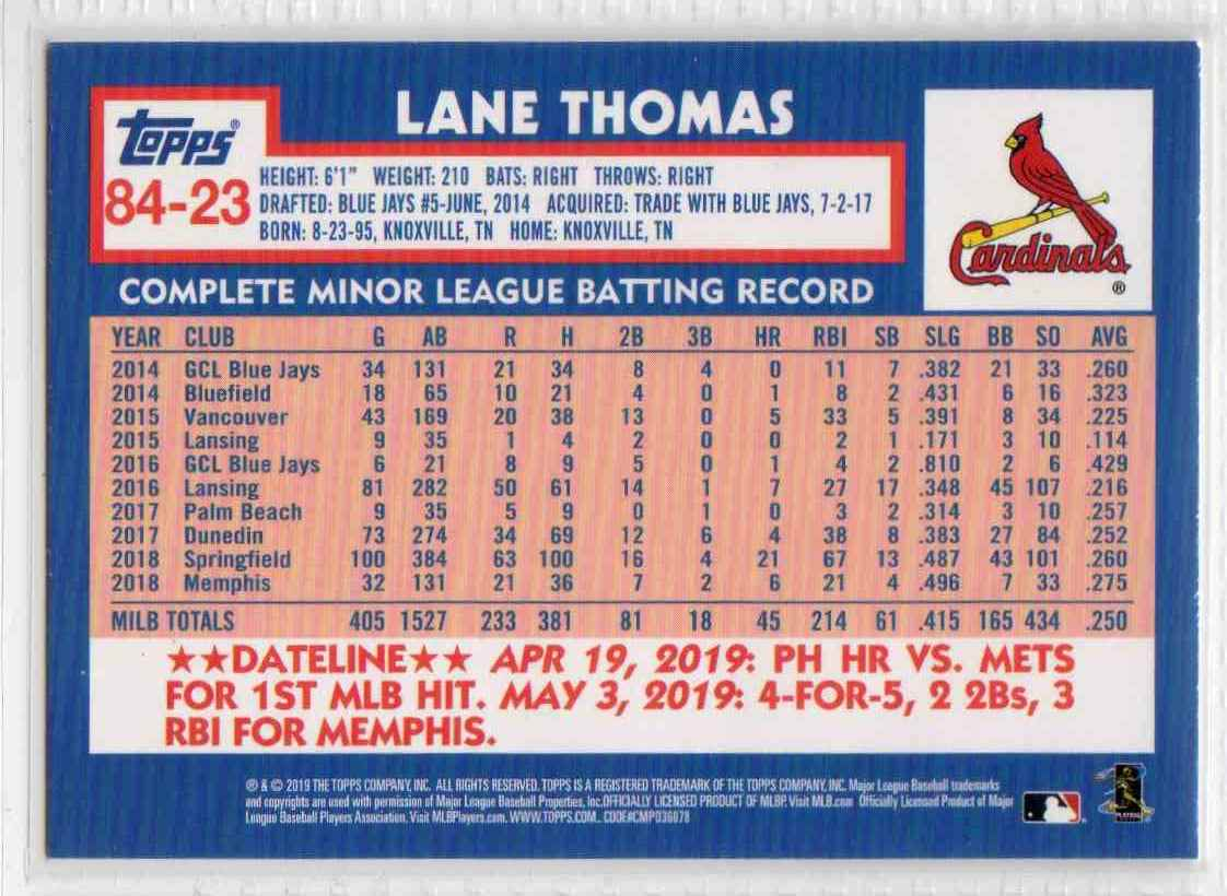2019 Topps Update 1984 Topps Baseball Lane Thomas #84-23 card back image