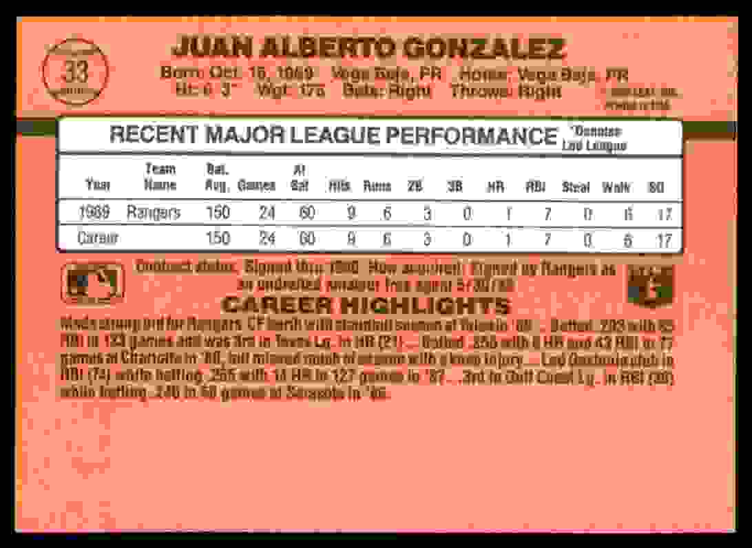1990 Donruss Juan Gonzalez #33 card back image