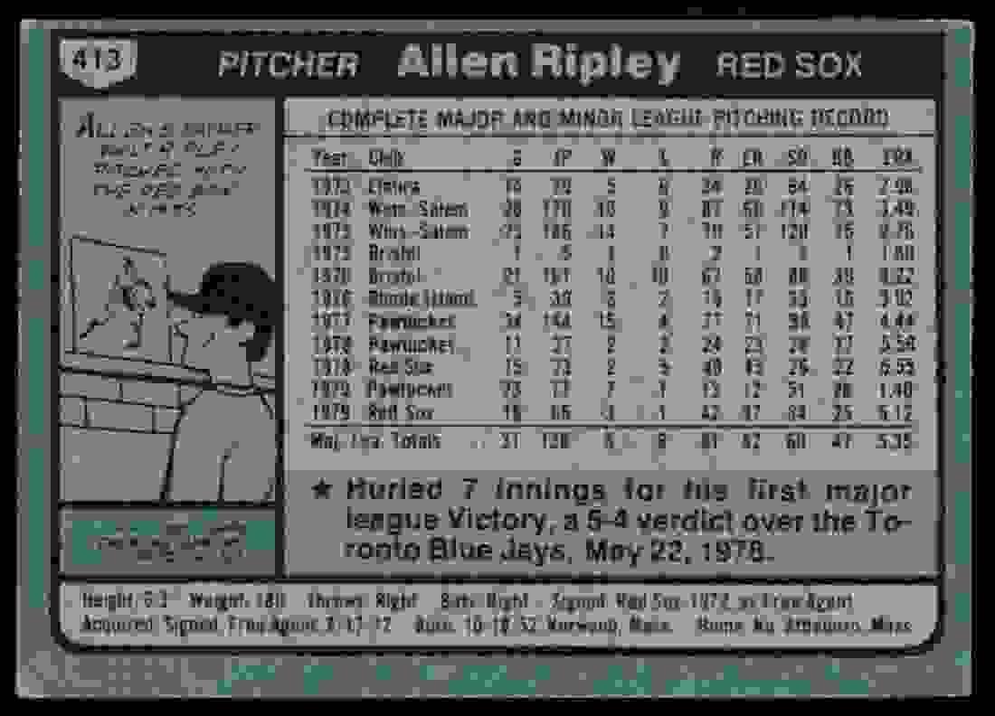 1980 Topps Allen Ripley #413 card back image