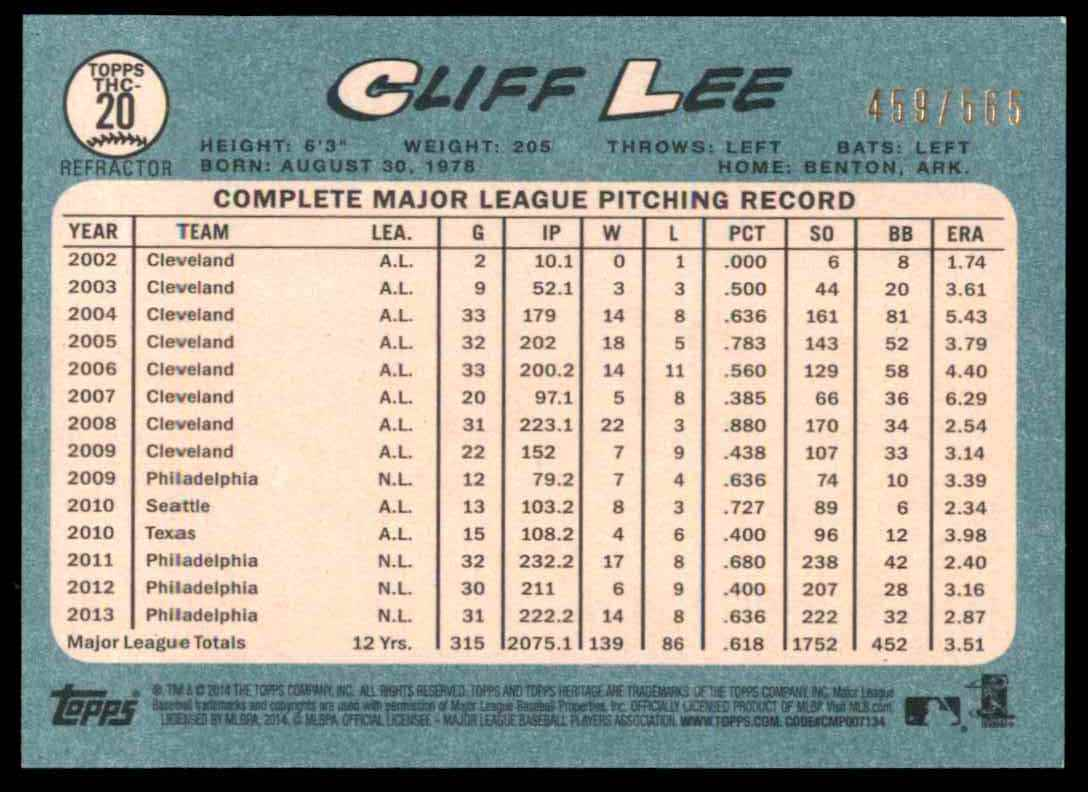 2014 Topps Heritage Chrome Refractors Cliff Lee #THC20 card back image