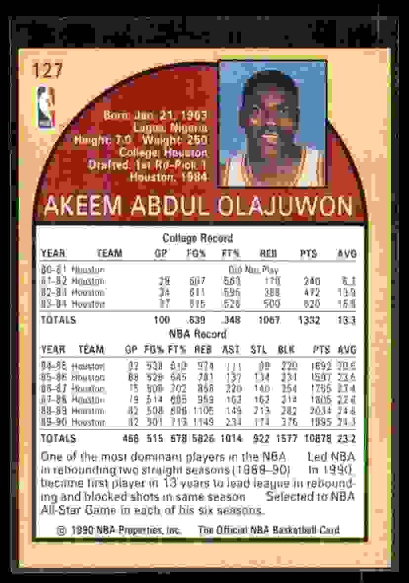 1990-91 Hoops Hakeem Olajuwon #127 card back image