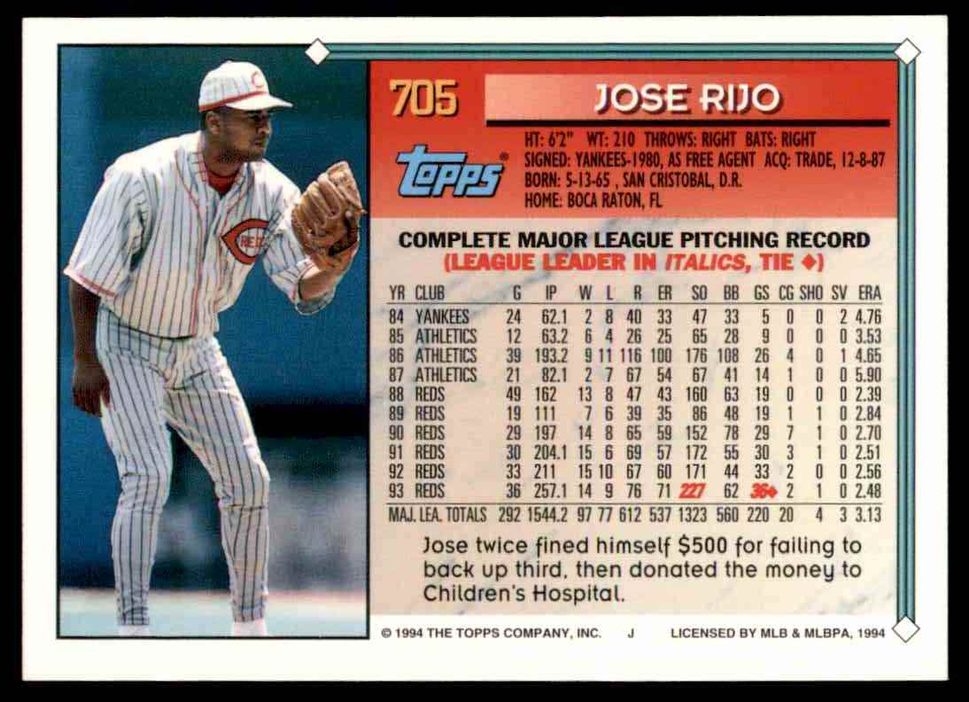 1994 Topps Jose Rijo #705 card back image