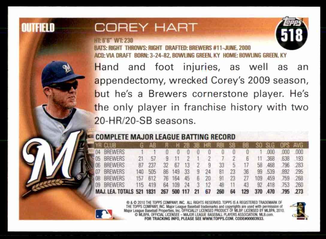 2010 Topps Corey Hart #518 card back image
