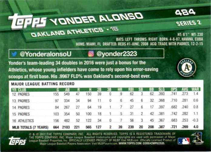 2017 Topps Series 2 Yonder Alonso #484 card back image