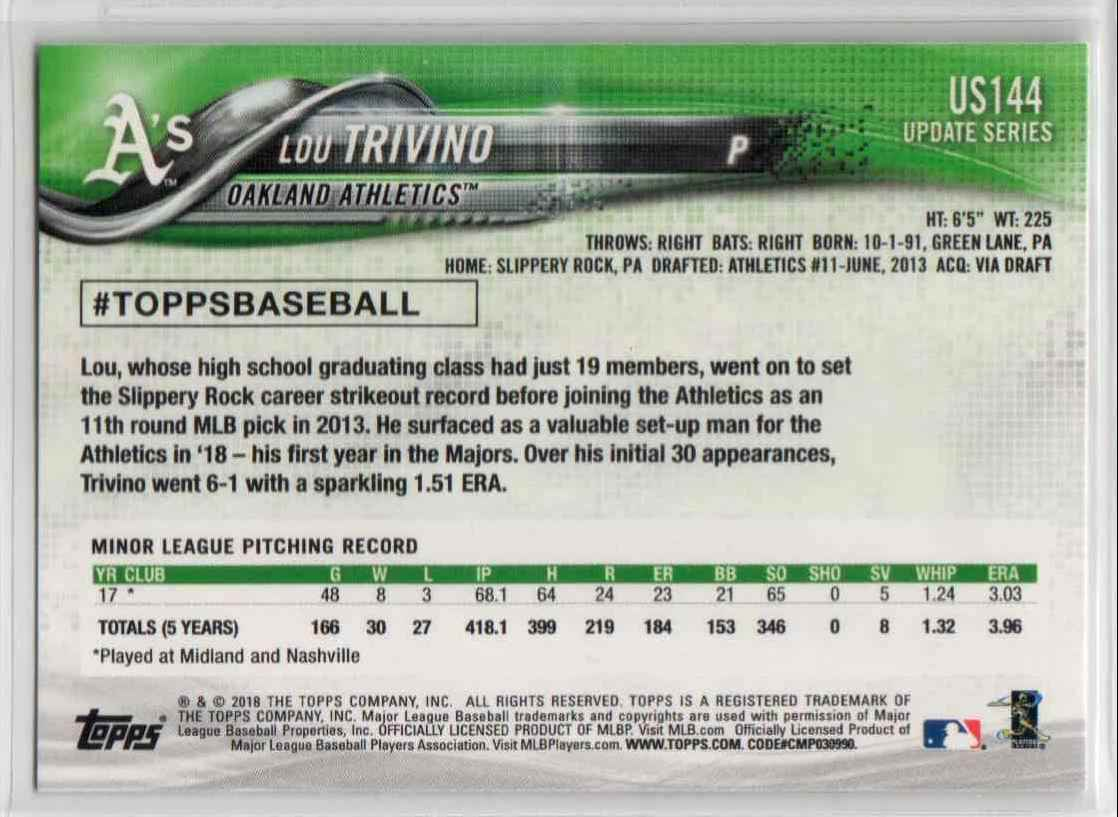 2018 Topps Update Lou Trivino #US144 card back image