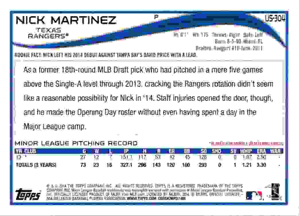 2014 Topps Update Nick Martinez #US-304 card back image