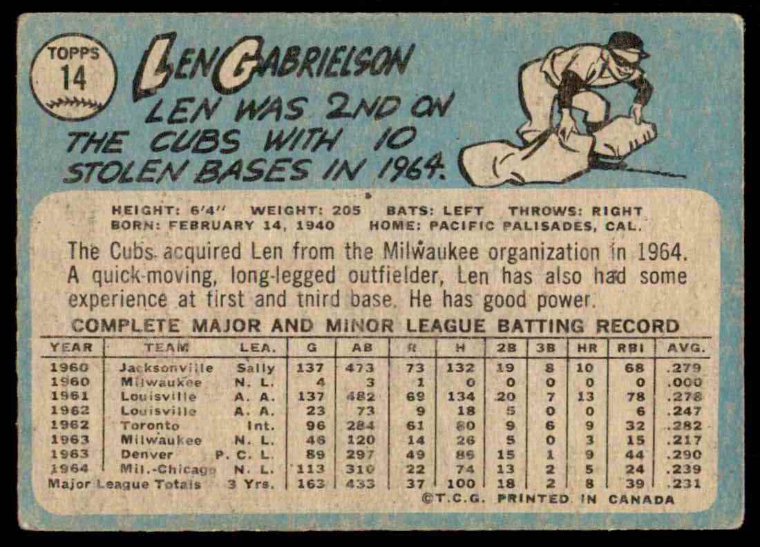 1965 Topps Len Gabrielson #14 card front image