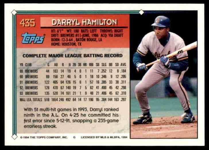 1994 Topps Darryl Hamilton #435 card back image