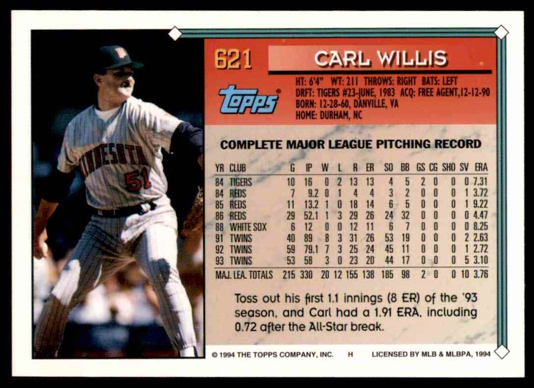 1994 Topps Carl Willis #621 card back image