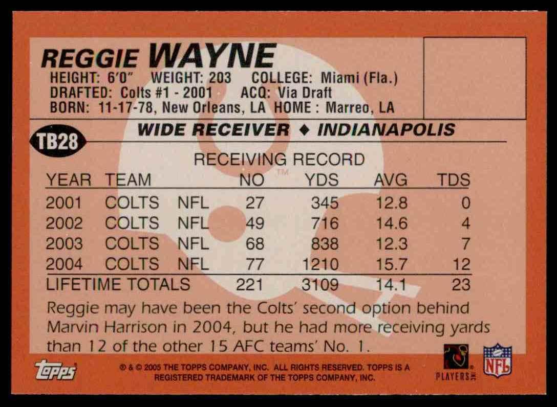 2005 Topps Throwbacks Reggie Wayne #TB28 card back image