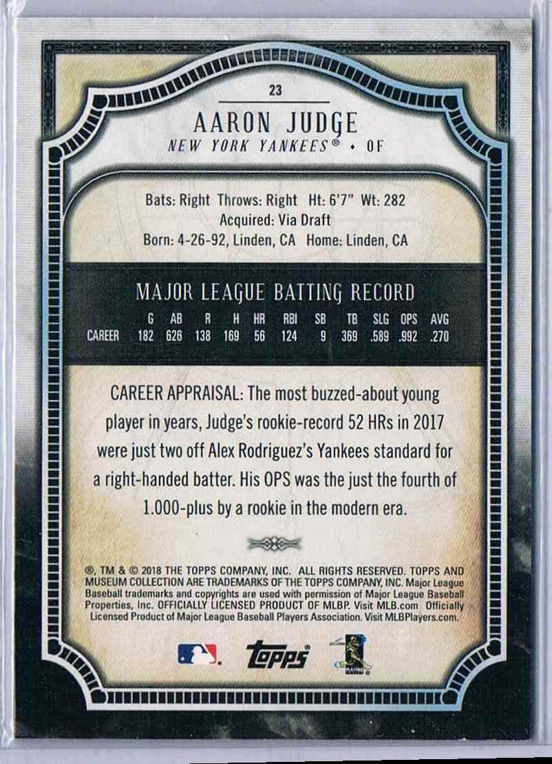2018 Topps Museum Collection Aaron Judge #23 card back image