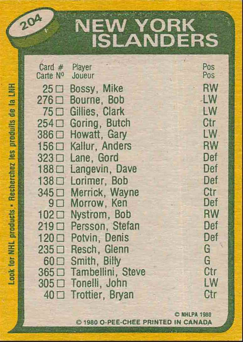 1980-81 O-Pee-Chee Mike Bossy #204 card back image