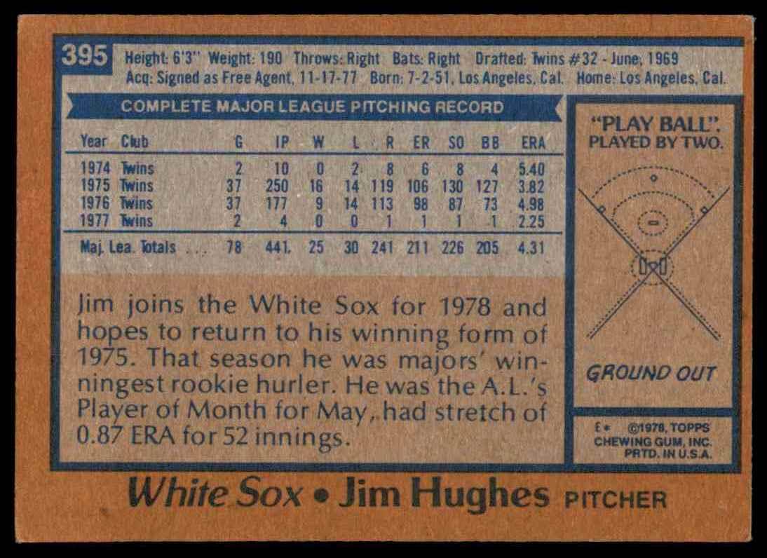 1978 Topps Jim Hughes #395 card back image