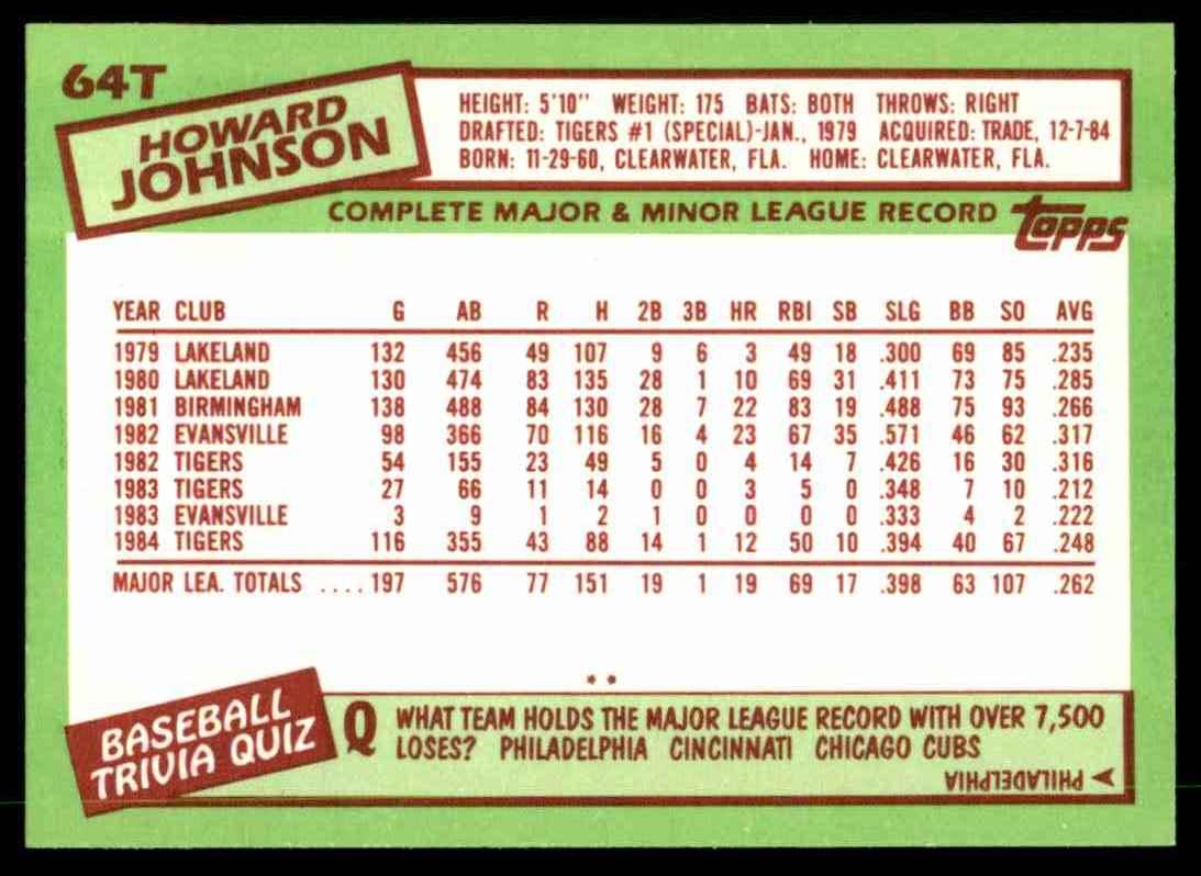 1985 Topps Traded Tiffany Howard Johnson #64T card back image