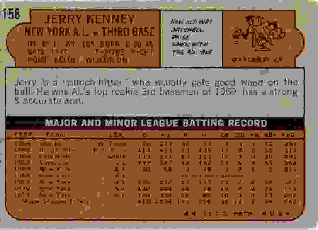 1971 Topps Jerry Kenney #158 card back image