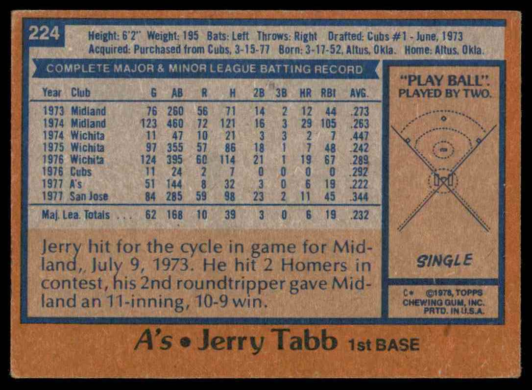 1978 Topps Jerry Tabb RC #224 card back image
