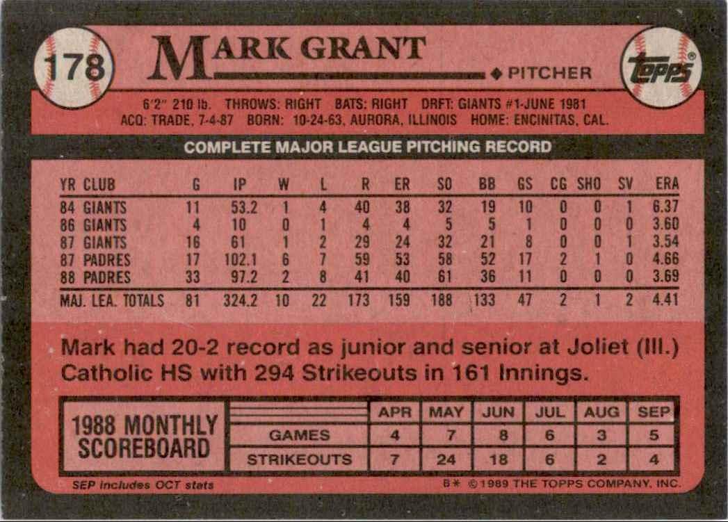 1989 Topps Mark Grant #178 card back image