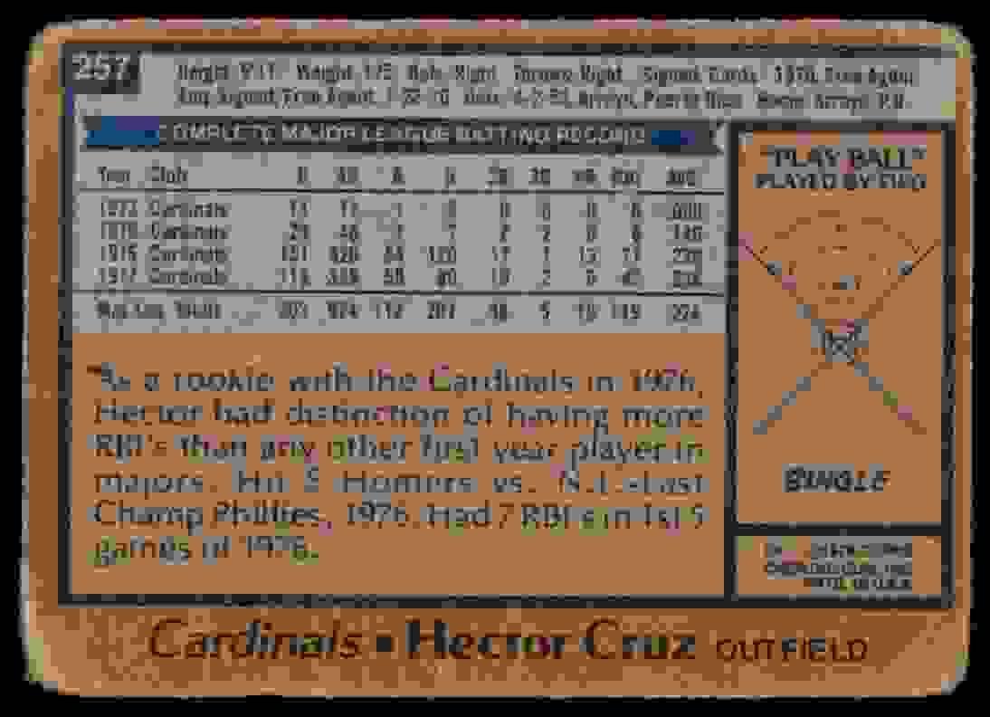 1978 Topps Hector Cruz #257 card back image