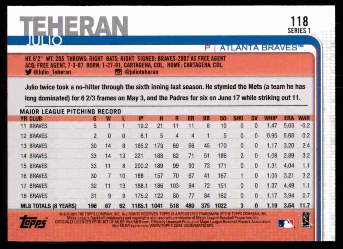 2019 Topps Julio Teheran #118 card back image