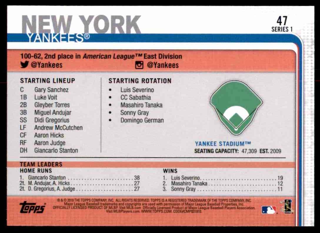 2019 Topps Yankee Stadium #47 card back image