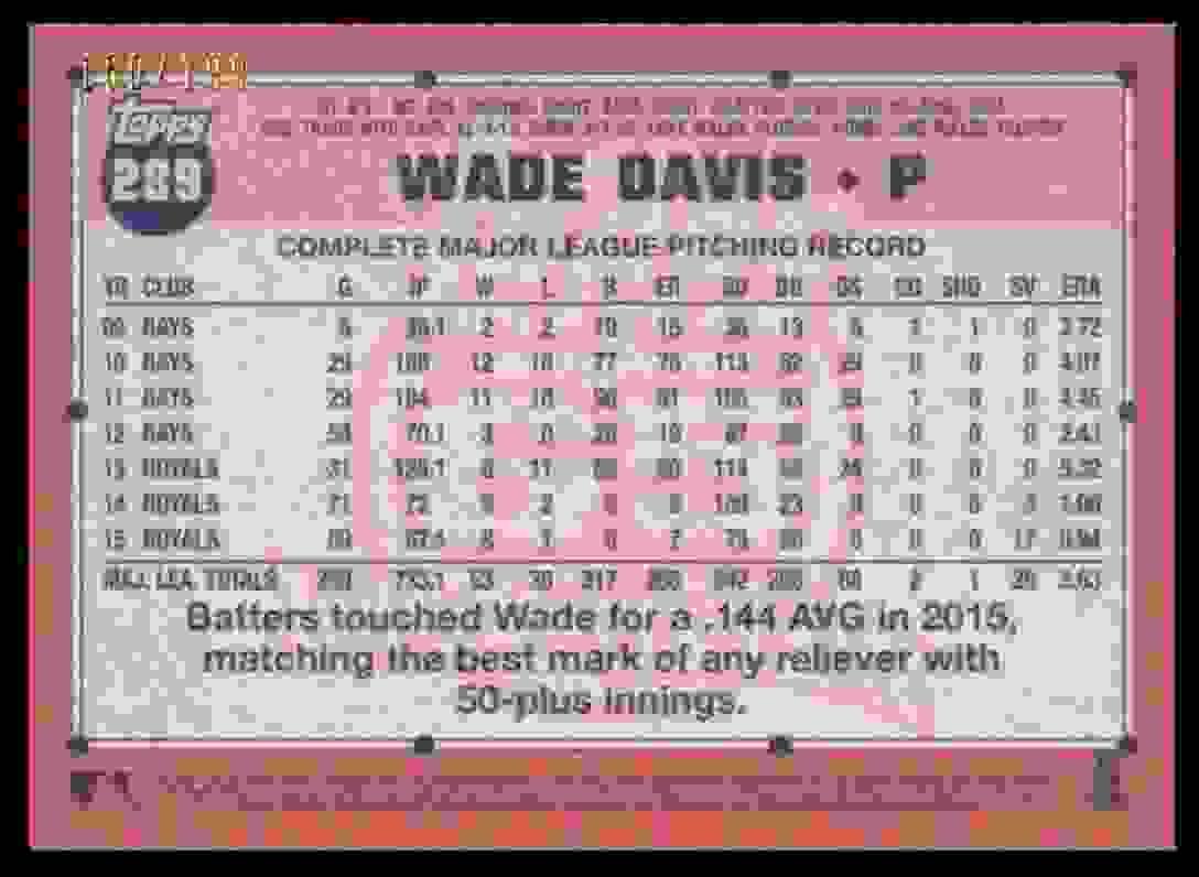 2016 Topps Archives Blue Wade Davis #289 card back image