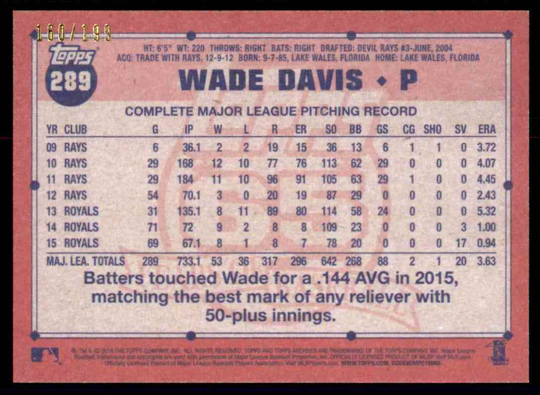 2016 Topps Archives Blue Wade Davis #289 card back image