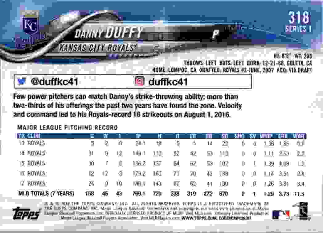 2018 Topps Danny Duffy #318 card back image